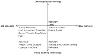 Matrix Startup Bootcamp Rockstart